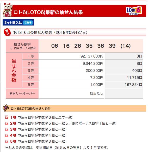 宝くじ ロト 6 当選 番号 一覧 表