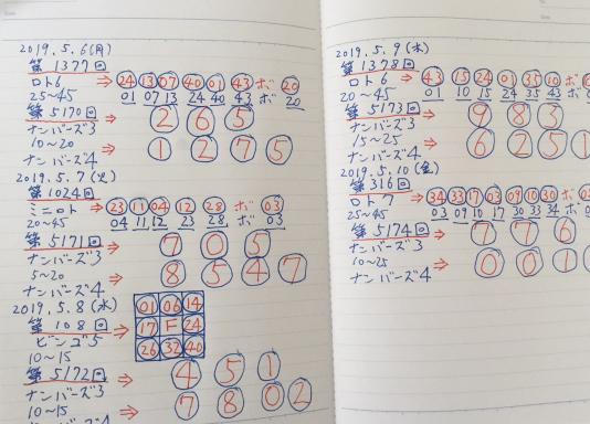 動画作成時のチェック用のノート