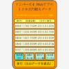 ナンバーズ4アプリ完成!!ストレートで130万円超えの抽選数字を表示します。予想のお供に!!使い方は超カンタン!!