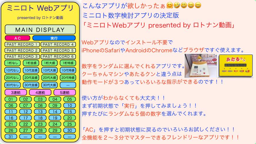 ミニロトWebアプリの説明図です。