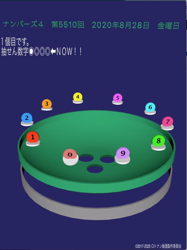 ナンバーズ4の3DCG抽選動画の画面サンプルです。