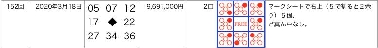 ビンゴ5の2020年3月18日の第152回の結果とマークシートの位置です。