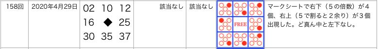 ビンゴ5の2020年4月29日の第158回の結果とマークシートの位置です。