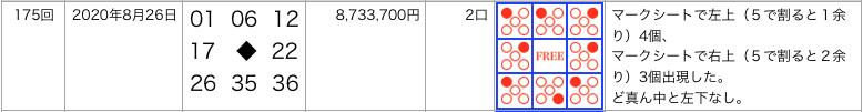 ビンゴ5の2020年8月26日の第175回の結果とマークシートの位置です。