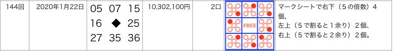 ビンゴ5の2020年1月22日の第144回の結果とマークシートの位置です。