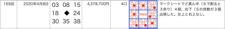 ビンゴ5の2020年4月8日の第155回の結果とマークシートの位置です。