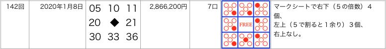 ビンゴ5の2020年1月8日の第142回の結果とマークシートの位置です。
