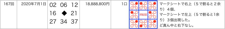 ビンゴ5の2020年7月1日の第167回の結果とマークシートの位置です。