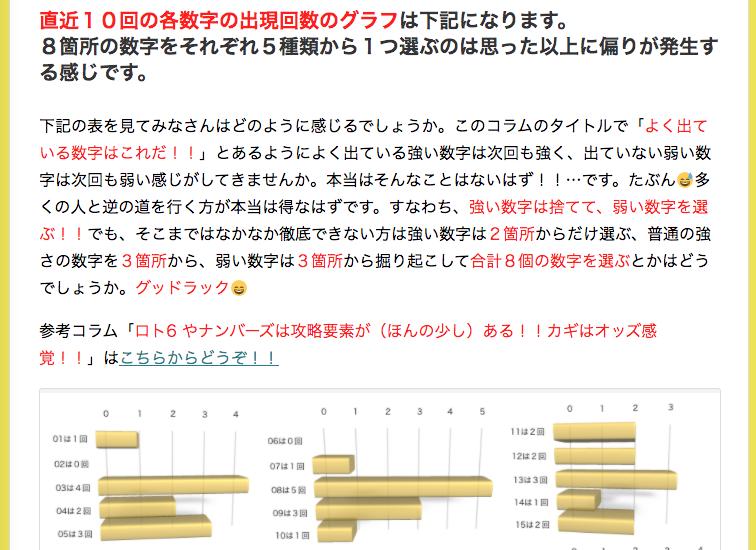 ビンゴ5の直近10回のグラフのオリジナル攻略法の一例です。