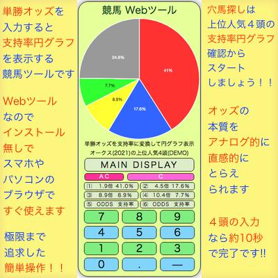 競馬Webツール説明用画像の小型版です。