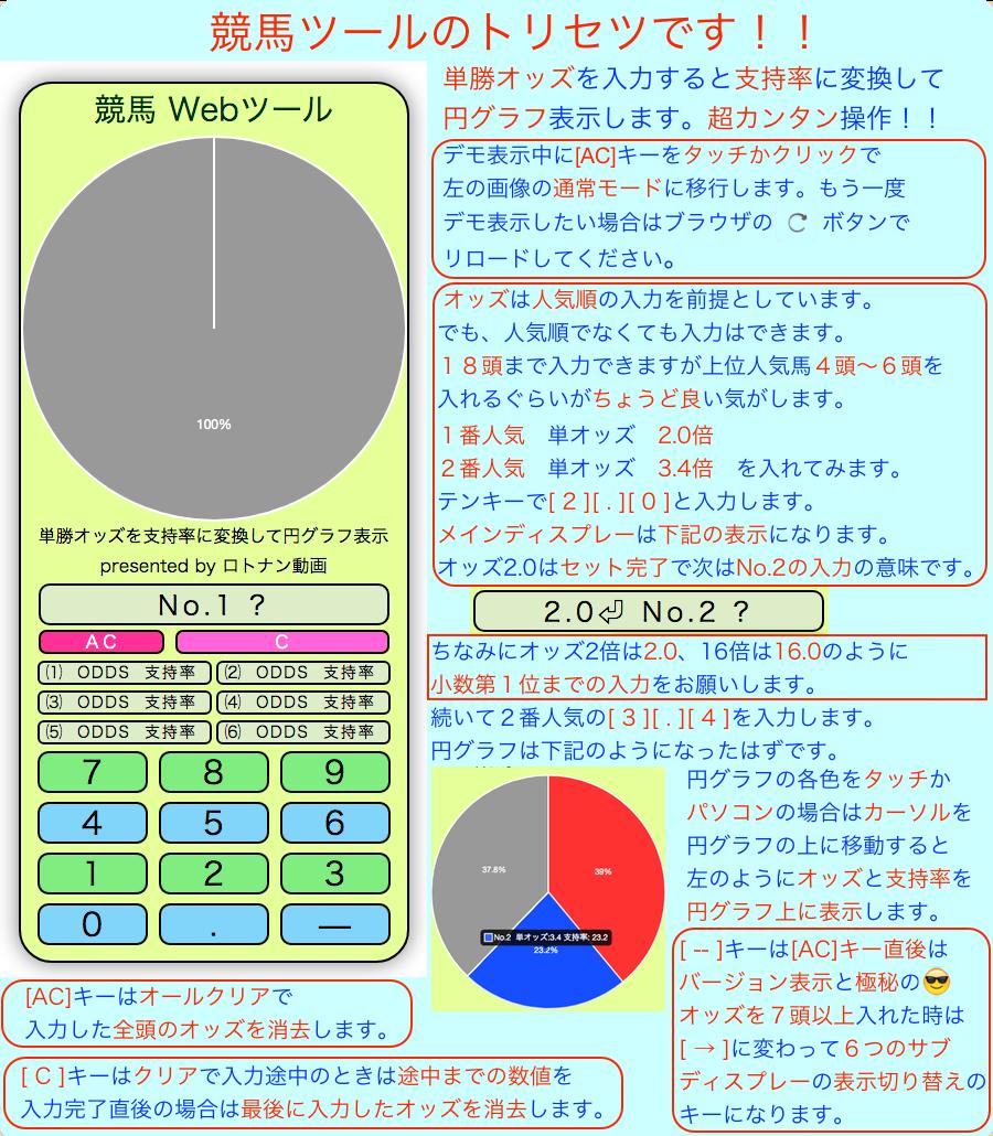 競馬Webツールのトリセツです。