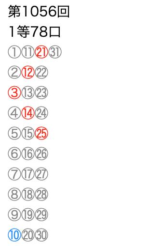 ミニロトの第1056回のきれいな模様になったマークシートの位置の図です。